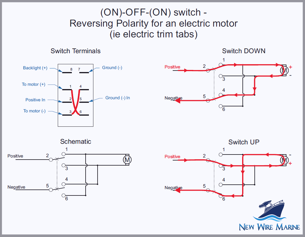 rocker switch wiring diagrams new wire marine carling switches wiring diagram