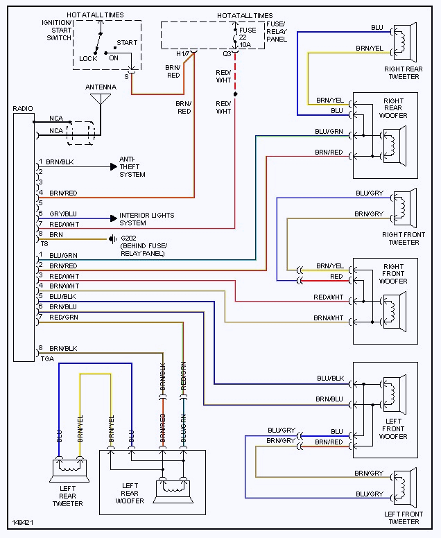 stereo wiring colours please