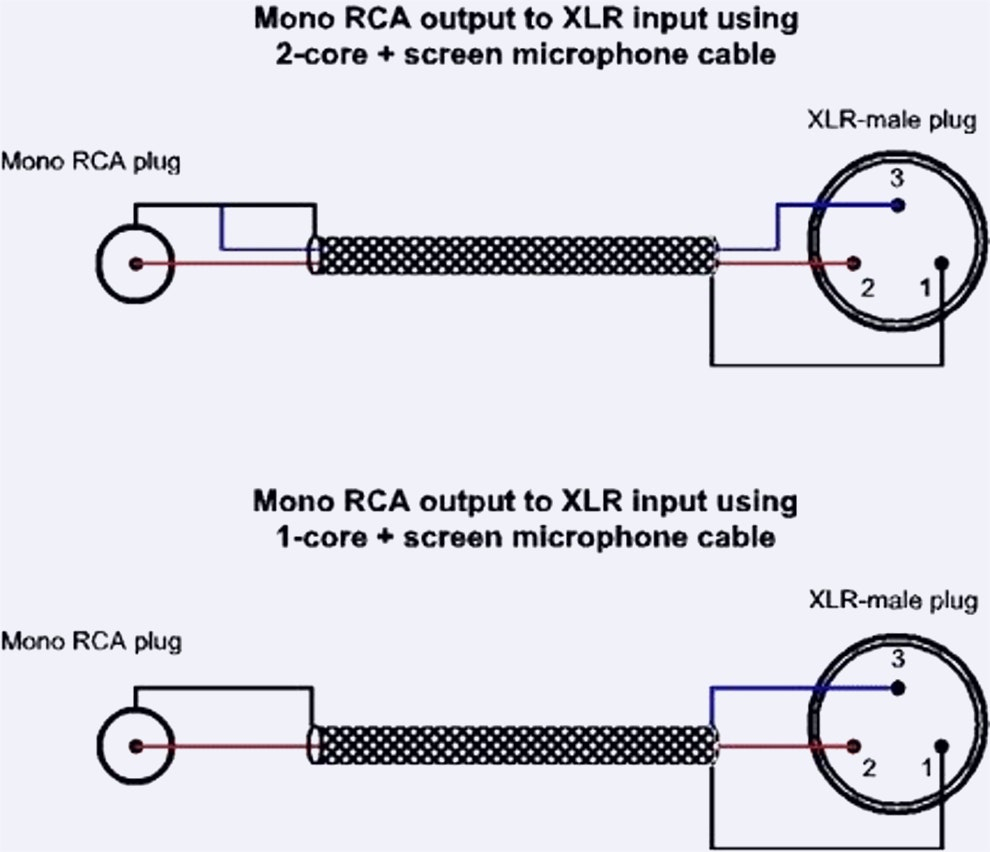 rca cable 3 pole wiring diagram