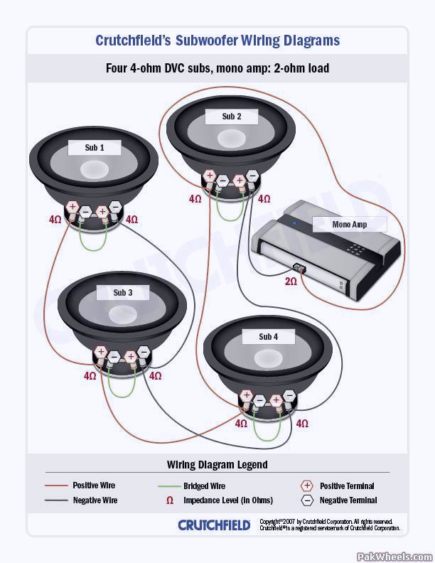 subwoofer wiring diagram 2 channel amp