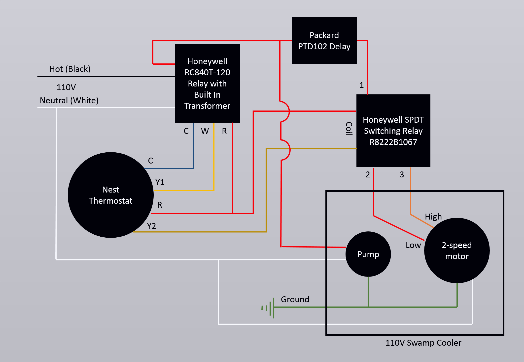 wiring diagram how to hookup as nest thermostat to a humidifier