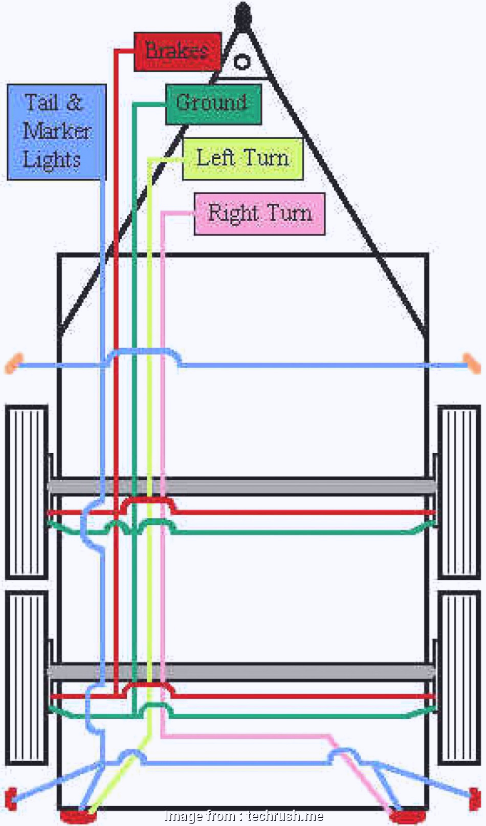trailer brake wiring diagram electric brakes wiring solutions best of trailer diagram with 71