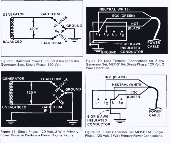 how to wire a mep002a or mep003a sel generator