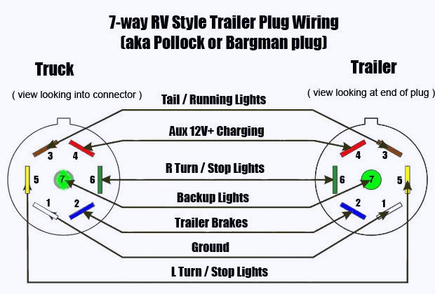 check over trailers dealership trailer wiring diagrams