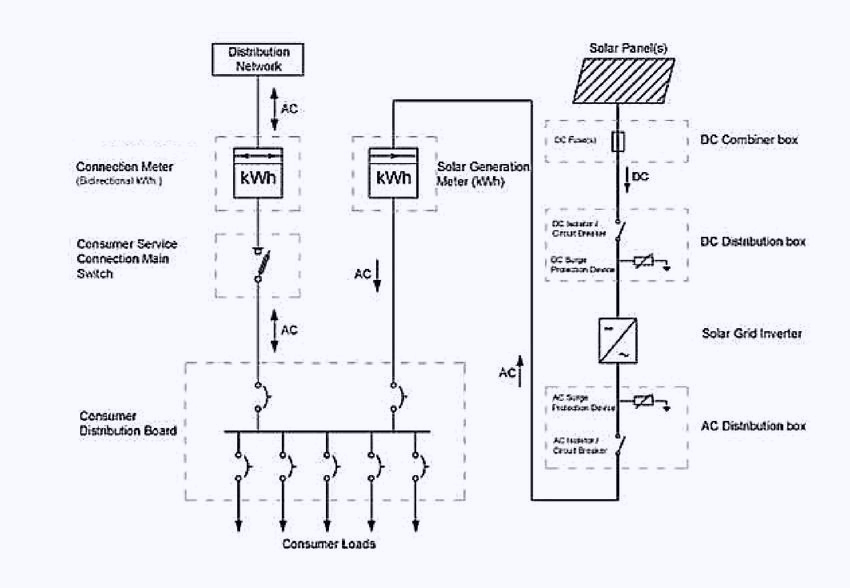 photovoltaic system wiring diagram free