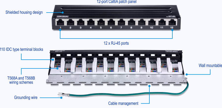 t568b patch panel wiring diagram